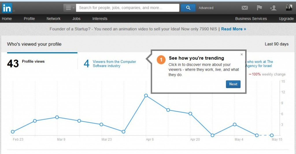 LinkedIn onboarding profile views