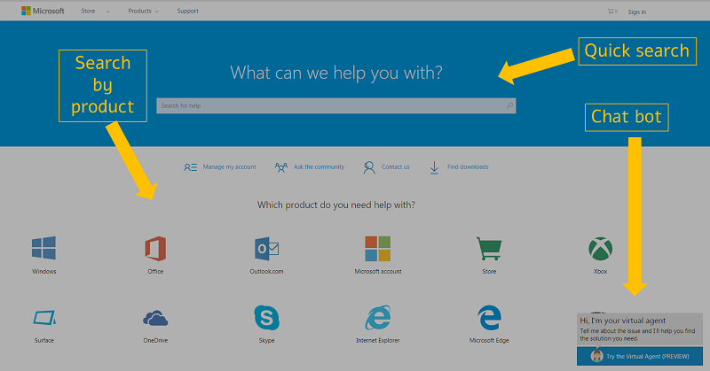 microsoft online support options