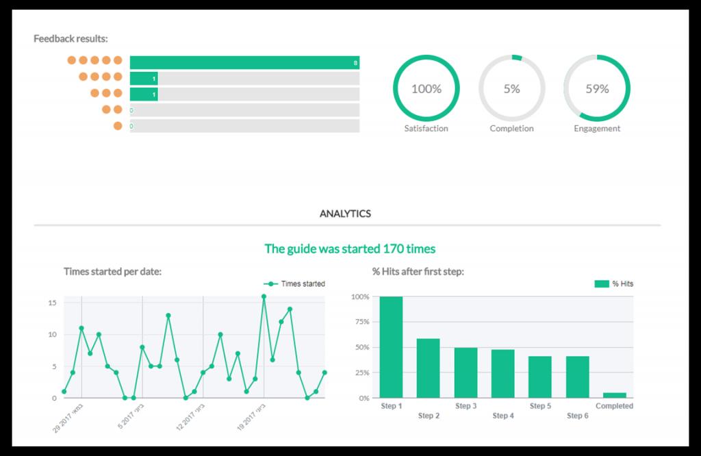 training analytics and metrics iridize.com